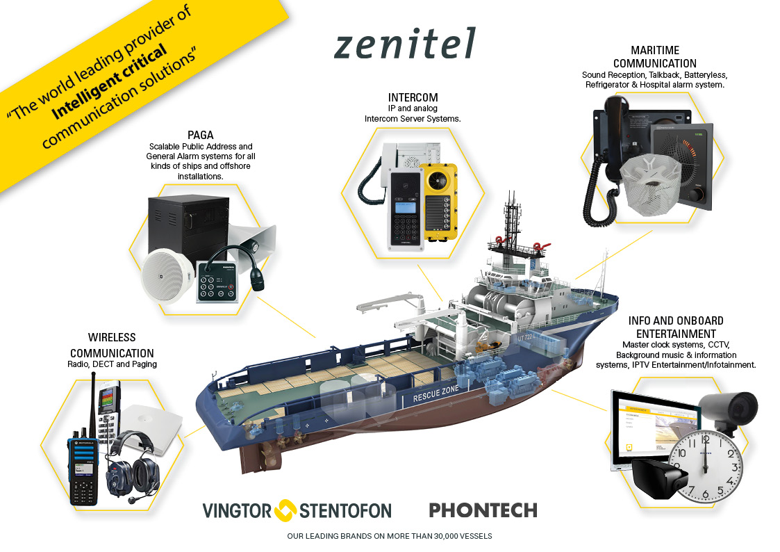 PA and Intercom Systems, the solutions to ensure and secure intelligent communication on board!